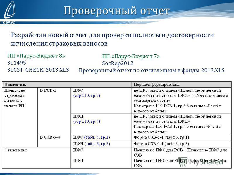 Проверочный отчет Разработан новый отчет для проверки полноты и достоверности исчисления страховых взносов ПП «Парус-Бюджет 7» SocRep2012 Проверочный отчет по отчислениям в фонды 2013. XLS ПП «Парус-Бюджет 8» SL1495 SLCST_CHECK_2013.XLS