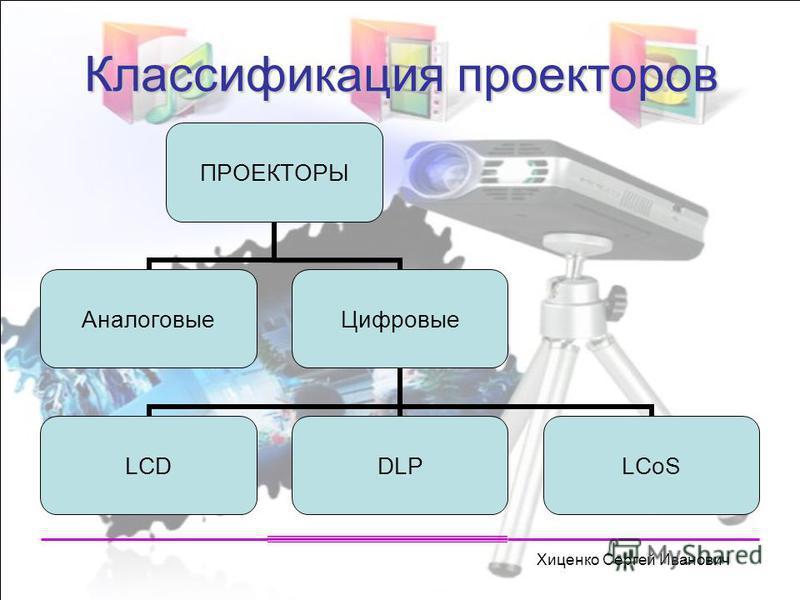 Классификация проекторов