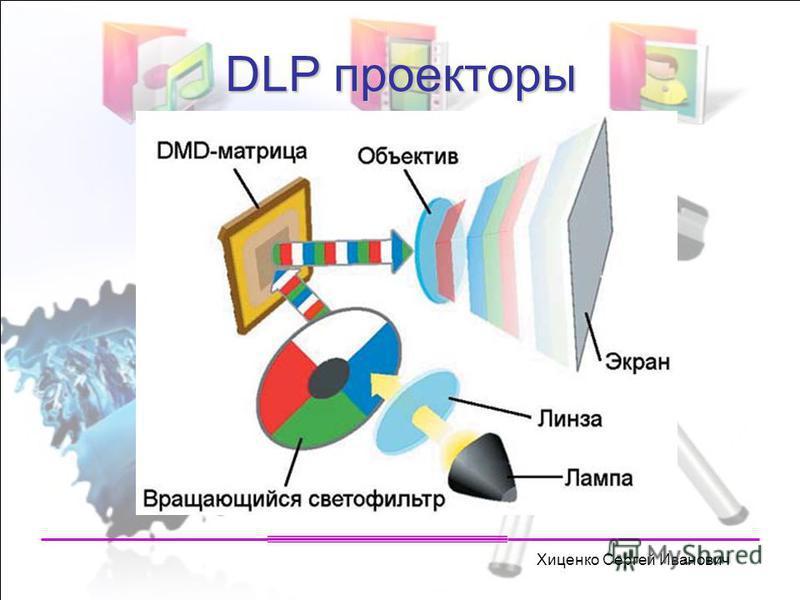 Хиценко Сергей Иванович DLP проекторы