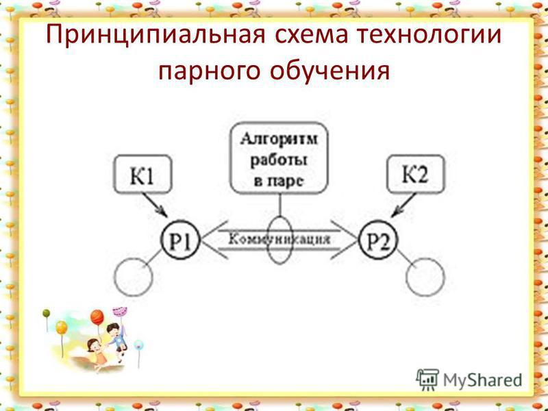 Принципиальная схема технологии парного обучения