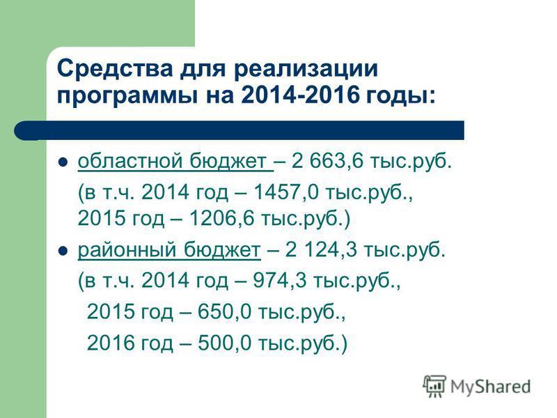 Средства для реализации программы на 2014-2016 годы: областной бюджет – 2 663,6 тыс.руб. (в т.ч. 2014 год – 1457,0 тыс.руб., 2015 год – 1206,6 тыс.руб.) районный бюджет – 2 124,3 тыс.руб. (в т.ч. 2014 год – 974,3 тыс.руб., 2015 год – 650,0 тыс.руб.,