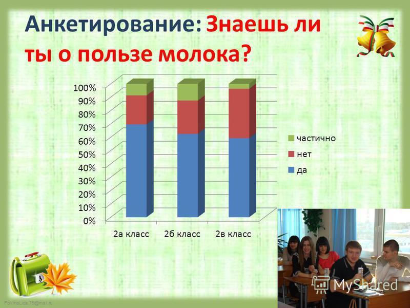 FokinaLida.75@mail.ru Анкетирование: Знаешь ли ты о пользе молока?