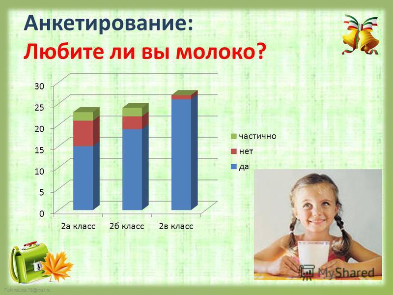 FokinaLida.75@mail.ru Анкетирование: Любите ли вы молоко?