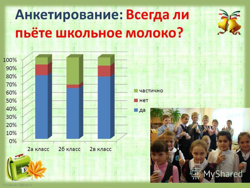FokinaLida.75@mail.ru Анкетирование: Всегда ли пьёте школьное молоко?
