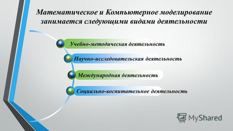 Математическое и Компьютерное моделирование занимается следующими видами деятельности Международная деятельность Социально-воспитательное деятельность Научно-исследовательская деятельность Учебно-методическая деятельность