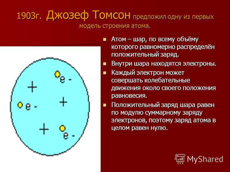 1903 г. Джозеф Томсон предложил одну из первых модель строения атома. Атом – шар, по всему объёму которого равномерно распределён положительный заряд. Атом – шар, по всему объёму которого равномерно распределён положительный заряд. Внутри шара находя