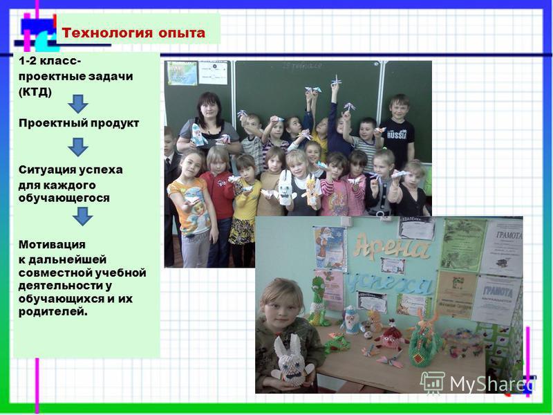 Технология опыта 1-2 класс- проектные задачи (КТД) Проектный продукт Ситуация успеха для каждого обучающегося Мотивация к дальнейшей совместной учебной деятельности у обучающихся и их родителей.