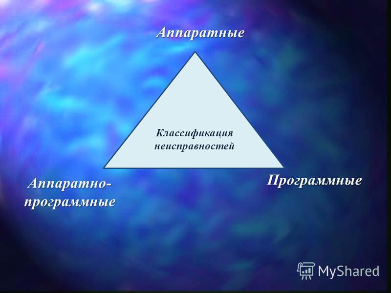Классификация неисправностей Аппаратные Программные Аппаратно-программные