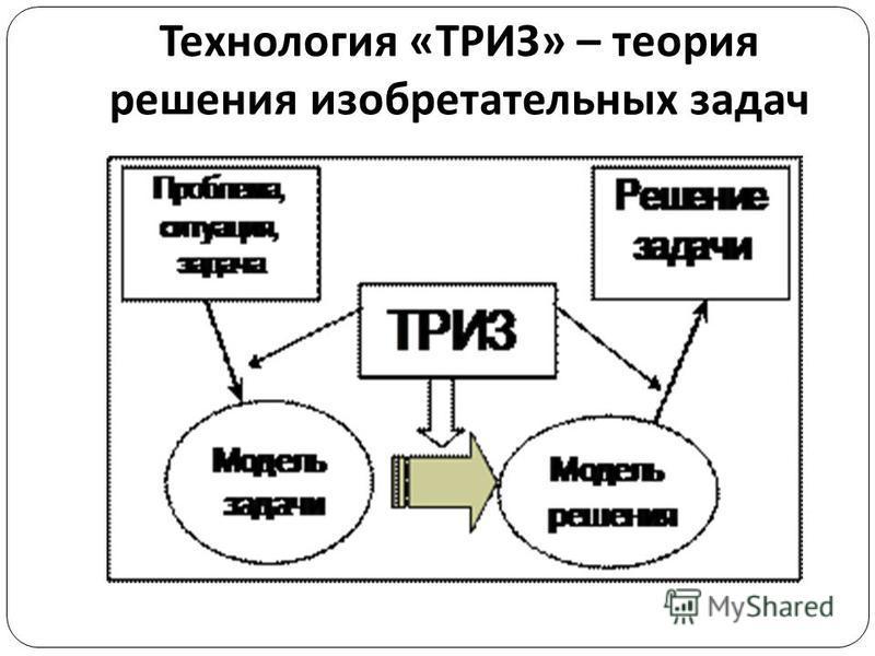 Технология « ТРИЗ » – теория решения изобретательных задач