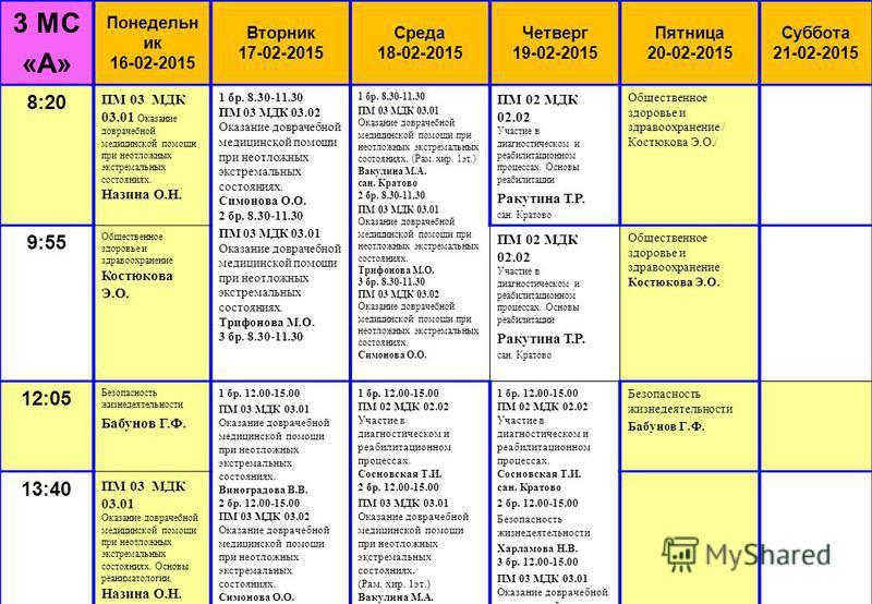 3 МС «А» Понедельн ик 16-02-2015 Вторник 17-02-2015 Среда 18-02-2015 Четверг 19-02-2015 Пятница 20-02-2015 Суббота 21-02-2015 8:20 ПМ 03 МДК 03.01 Оказание доврачебной медицинской помощи при неотложных экстремальных состояниях. Назина О.Н. 1 бр. 8.30