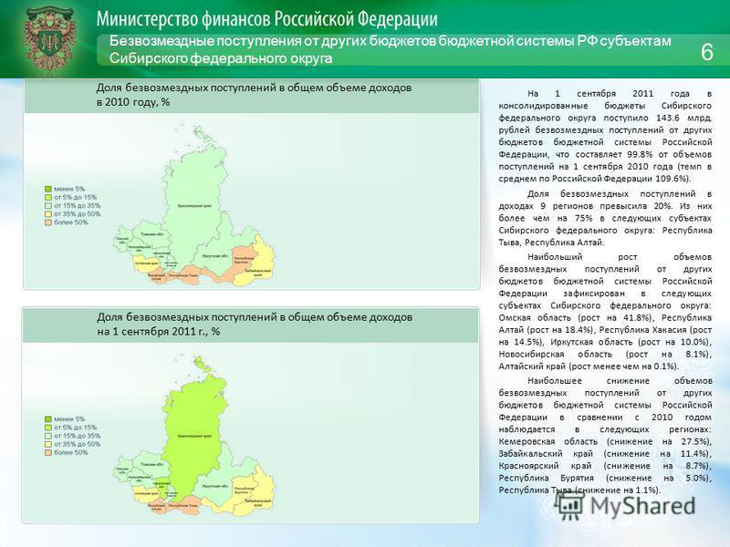 Безвозмездные поступления от других бюджетов бюджетной системы РФ субъектам Сибирского федерального округа На 1 сентября 2011 года в консолидированные бюджеты Сибирского федерального округа поступило 143.6 млрд. рублей безвозмездных поступлений от др