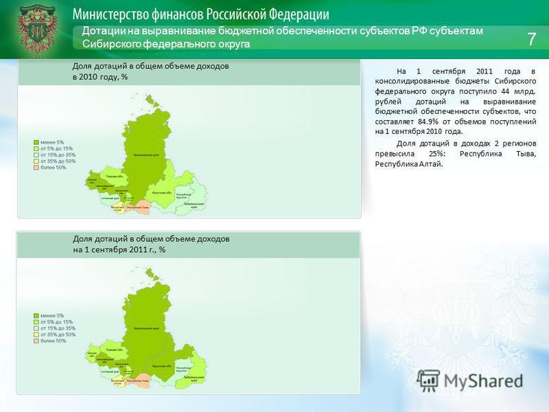 Дотации на выравнивание бюджетной обеспеченности субъектов РФ субъектам Сибирского федерального округа На 1 сентября 2011 года в консолидированные бюджеты Сибирского федерального округа поступило 44 млрд. рублей дотаций на выравнивание бюджетной обес