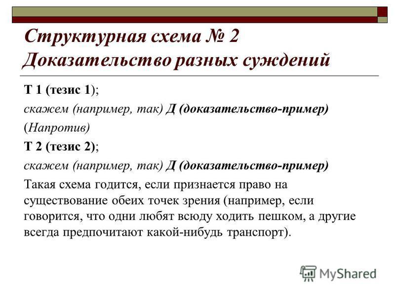 Структурная схема 2 Доказательство разных суждений Т 1 (тезис 1); скажем (например, так) Д (доказательство-пример) (Напротив) Т 2 (тезис 2); скажем (например, так) Д (доказательство-пример) Такая схема годится, если признается право на существование