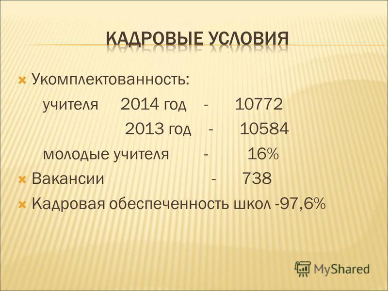 Укомплектованность: учителя 2014 год - 10772 2013 год - 10584 молодые учителя - 16% Вакансии - 738 Кадровая обеспеченность школ -97,6%