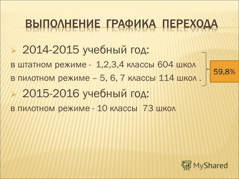 2014-2015 учебный год: в штатном режиме - 1,2,3,4 классы 604 школ в пилотном режиме – 5, 6, 7 классы 114 школ. 2015-2016 учебный год: в пилотном режиме - 10 классы 73 школ 59,8%