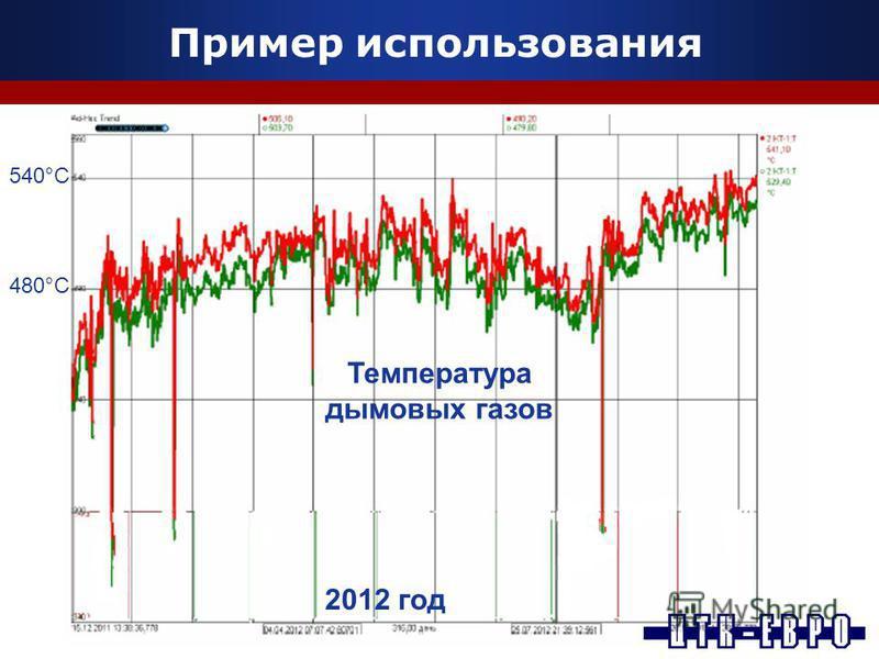 Пример использования Температура дымовых газов 540°C 480°C 2012 год