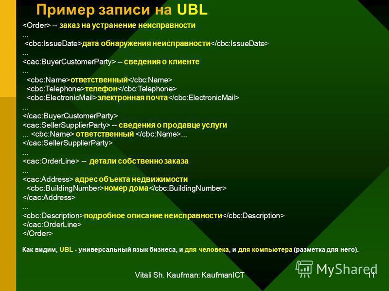Vitali Sh. Kaufman: KaufmanICT 11 Пример записи на UBL -- заказ на устранение неисправности... дата обнаружения неисправности... -- сведения о клиенте... ответственный телефон электронная почта... -- сведения о продавце услуги... ответственный......