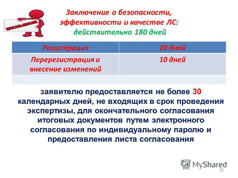 Заключение о безопасности, эффективности и качестве ЛС: действительно 180 дней Регистрация 20 дней Перерегистрация и внесение изменений 10 дней 25 заявителю предоставляется не более 30 календарных дней, не входящих в срок проведения экспертизы, для о