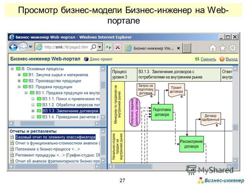 Бизнес-инженер 27 Просмотр бизнес-модели Бизнес-инженер на Web- портале
