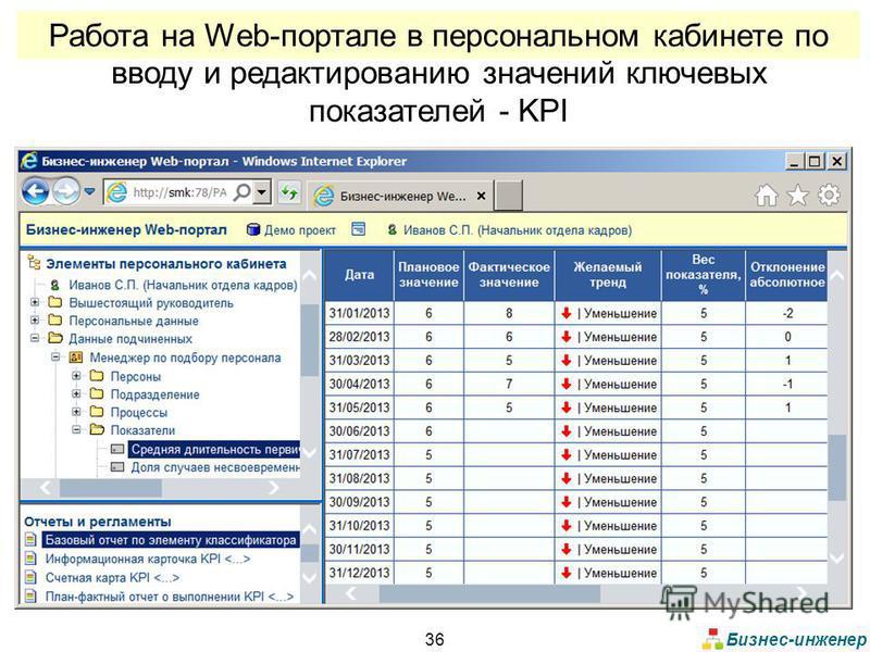 Бизнес-инженер 36 Работа на Web-портале в персональном кабинете по вводу и редактированию значений ключевых показателей - KPI