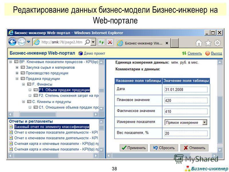 Бизнес-инженер 38 Редактирование данных бизнес-модели Бизнес-инженер на Web-портале