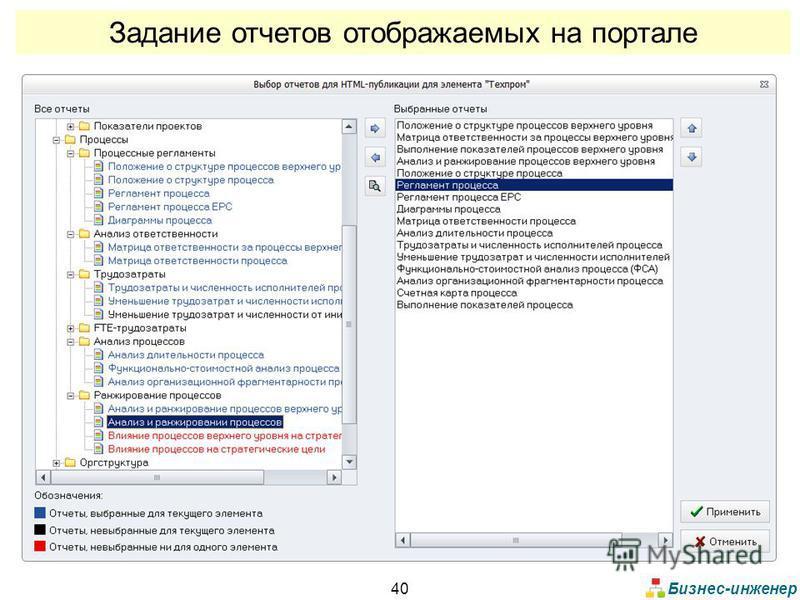 Бизнес-инженер 40 Задание отчетов отображаемых на портале