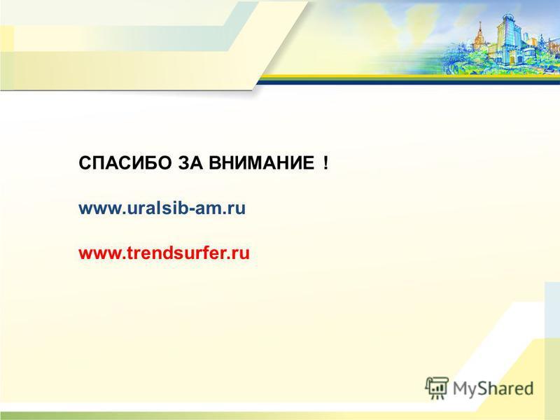 СПАСИБО ЗА ВНИМАНИЕ ! www.uralsib-am.ru www.trendsurfer.ru