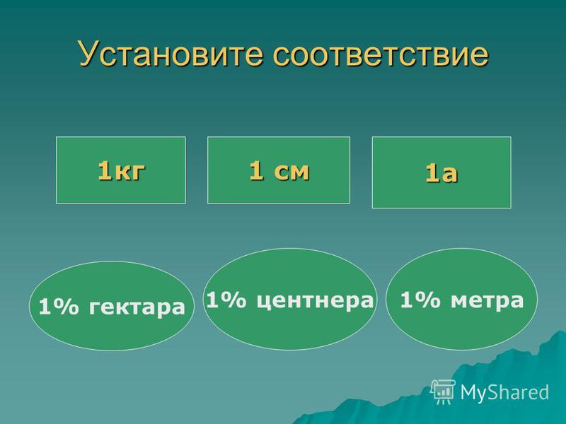Установите соответствие 1 кг 1 см 1 а 1% гектара 1% центнера 1% метра 1 кг