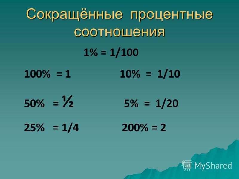 1% = 1/100 100% = 1 10% = 1/10 50% = ½ 5% = 1/20 25% = 1/4 200% = 2 Сокращённые процентные соотношения