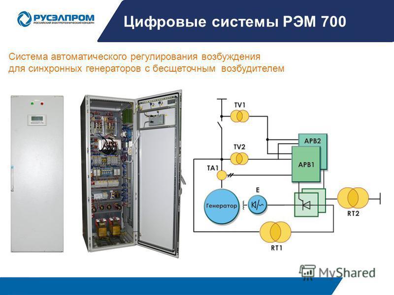 Цифровые системы РЭМ 700 Система автоматического регулирования возбуждения для синхронных генераторов с бесщеточным возбудителем