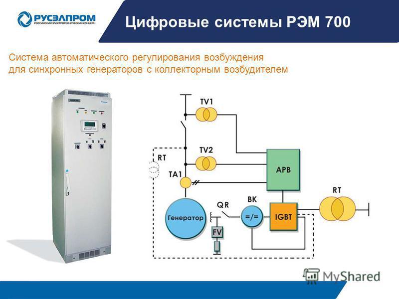 Цифровые системы РЭМ 700 Система автоматического регулирования возбуждения для синхронных генераторов с коллекторным возбудителем