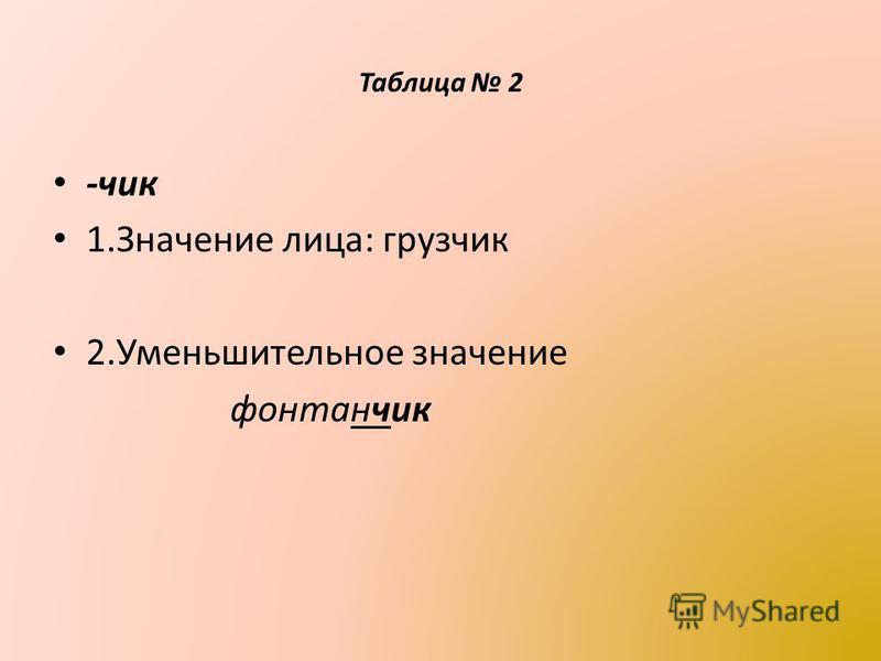 Таблица 2 -чик 1. Значение лица: грузчик 2. Уменьшительное значение фонтанчик