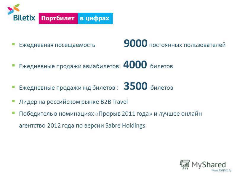 Ежедневная посещаемость 9000 постоянных пользователей Ежедневные продажи авиабилетов: 4000 билетов Ежедневные продажи жд билетов : 3500 билетов Лидер на российском рынке B2B Travel Победитель в номинациях «Прорыв 2011 года» и лучшее онлайн агентство