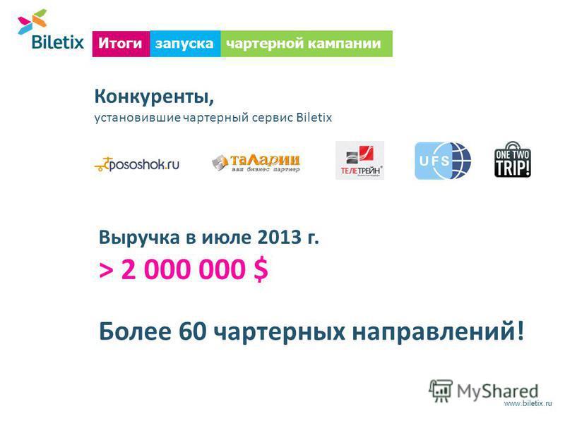 Более 60 чартерных направлений! Выручка в июле 2013 г. > 2 000 000 $ Конкуренты, установившие чартерный сервис Biletix www.biletix.ru Итоги запуска чартерной кампании
