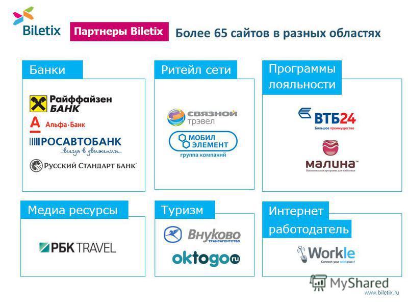 Более 65 сайтов в разных областях Банки Ритейл сети Медиа ресурсы Туризм Программы лояльности Интернет работодатель www.biletix.ru Партнеры Biletix