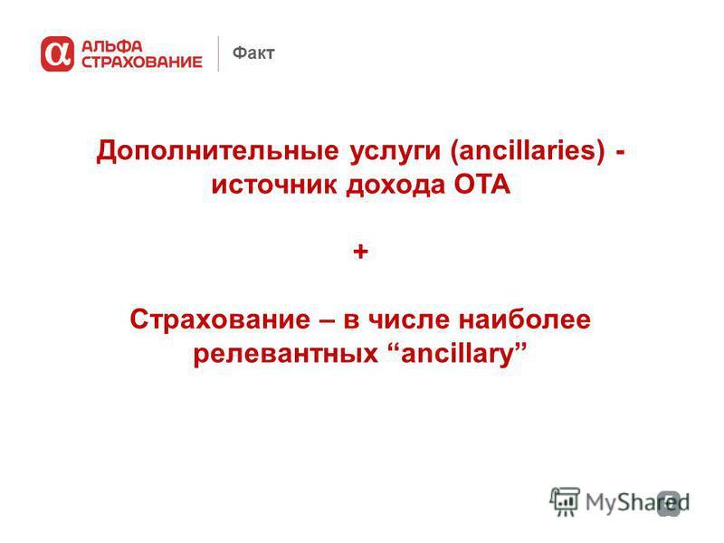 5252 Факт Дополнительные услуги (ancillaries) - источник дохода OTA + Страхование – в числе наиболее релевантных ancillary