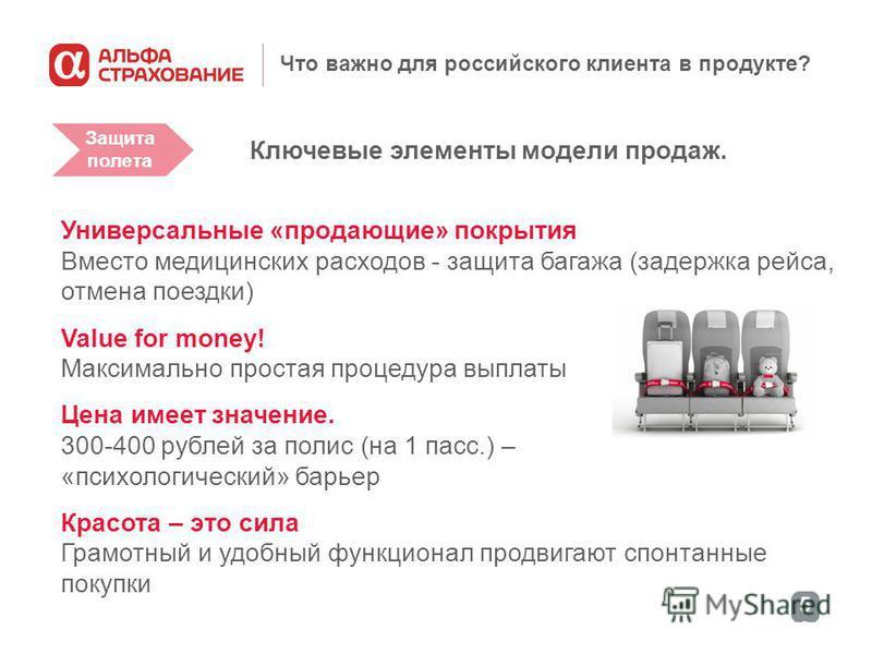 5959 Что важно для российского клиента в продукте? Ключевые элементы модели продаж. Универсальные «продающие» покрытия Вместо медицинских расходов - защита багажа (задержка рейса, отмена поездки) Value for money! Максимально простая процедура выплаты