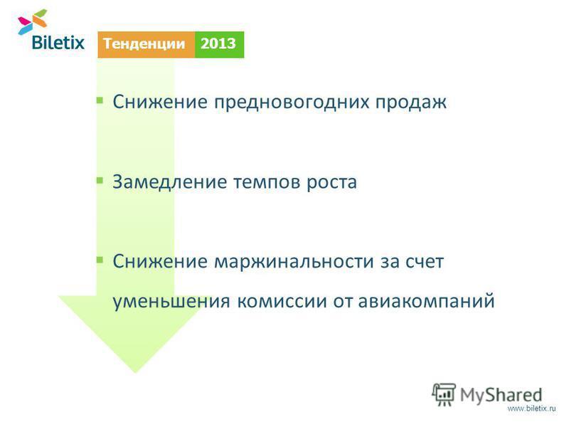 www.biletix.ru Снижение предновогодних продаж Замедление темпов роста Снижение маржинальности за счет уменьшения комиссии от авиакомпаний 2013Тенденции