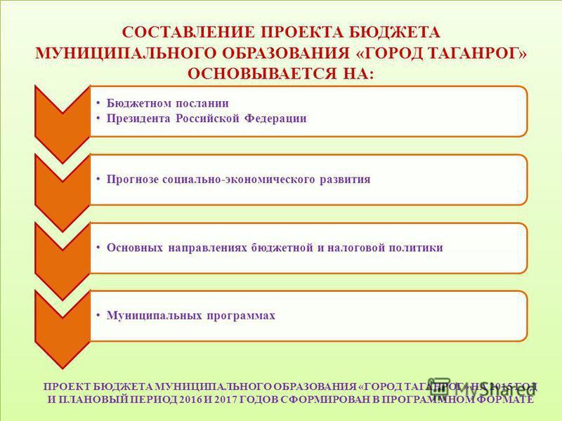 СОСТАВЛЕНИЕ ПРОЕКТА БЮДЖЕТА МУНИЦИПАЛЬНОГО ОБРАЗОВАНИЯ «ГОРОД ТАГАНРОГ» ОСНОВЫВАЕТСЯ НА: Бюджетном послании Президента Российской Федерации Прогнозе социально-экономического развития Основных направлениях бюджетной и налоговой политики Муниципальных