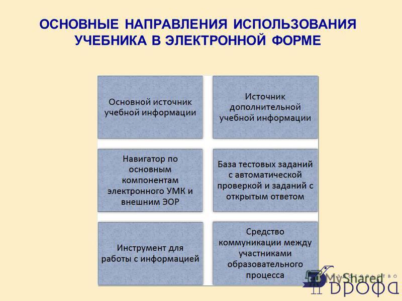 ОСНОВНЫЕ НАПРАВЛЕНИЯ ИСПОЛЬЗОВАНИЯ УЧЕБНИКА В ЭЛЕКТРОННОЙ ФОРМЕ