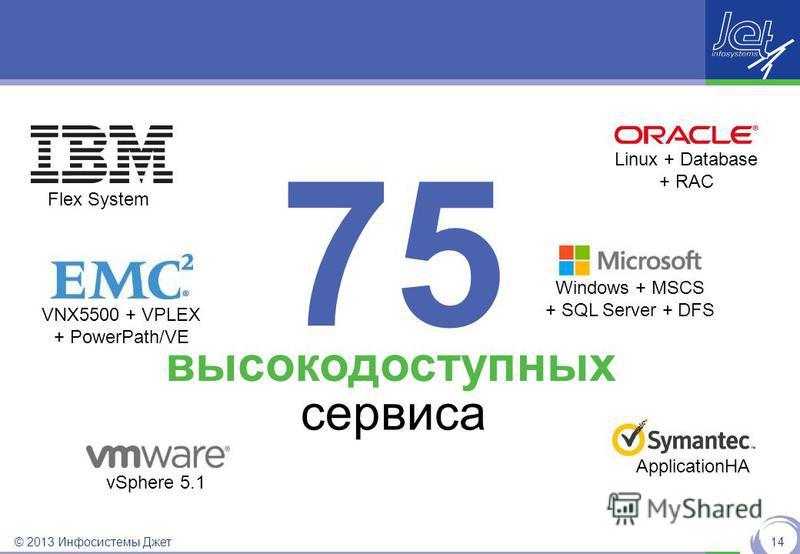 © 2013 Инфосистемы Джет 14 75 сервиса высоко доступных Flex System VNX5500 + VPLEX + PowerPath/VE vSphere 5.1 Linux + Database + RAC Windows + MSCS + SQL Server + DFS ApplicationHA