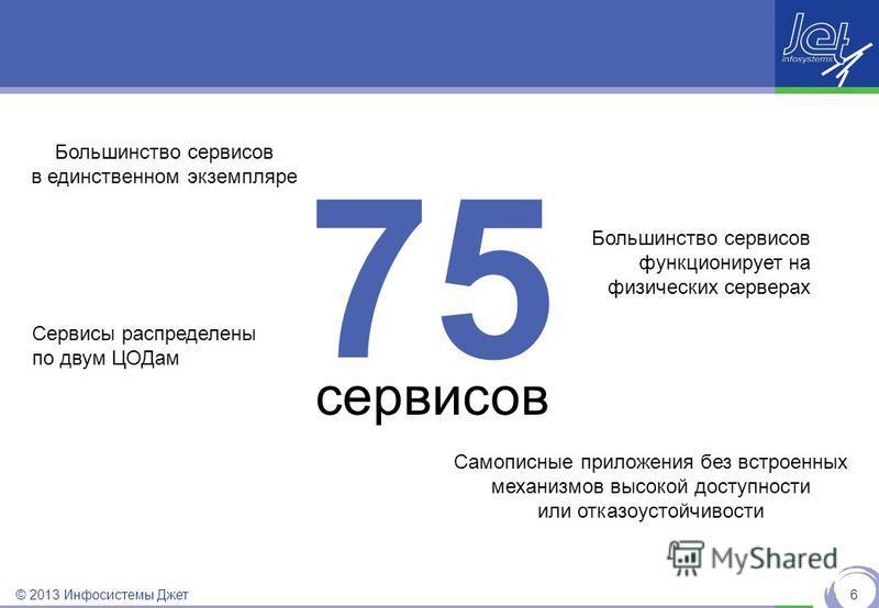 © 2013 Инфосистемы Джет 6 75 сервисов Большинство сервисов в единственном экземпляре Самописные приложения без встроенных механизмов высокой доступности или отказоустойчивости Сервисы распределены по двум ЦОДам Большинство сервисов функционирует на ф