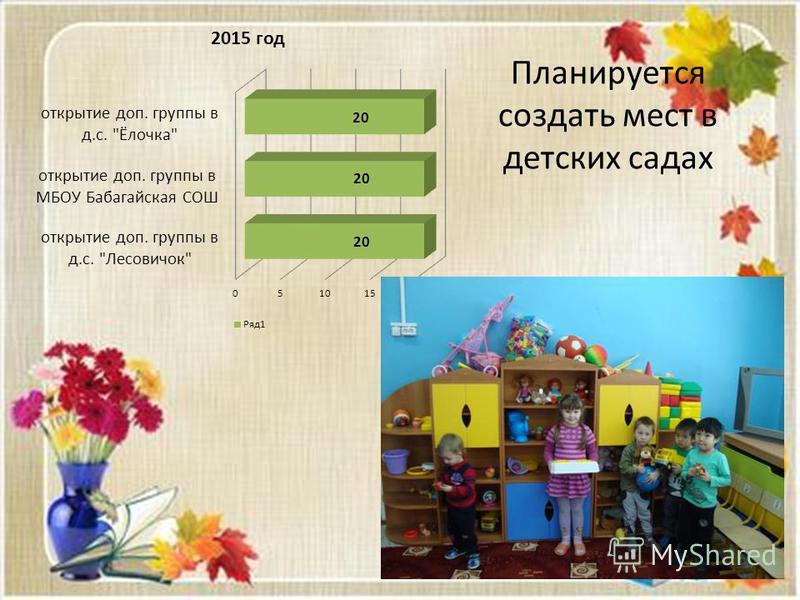 Планируется создать мест в детских садах