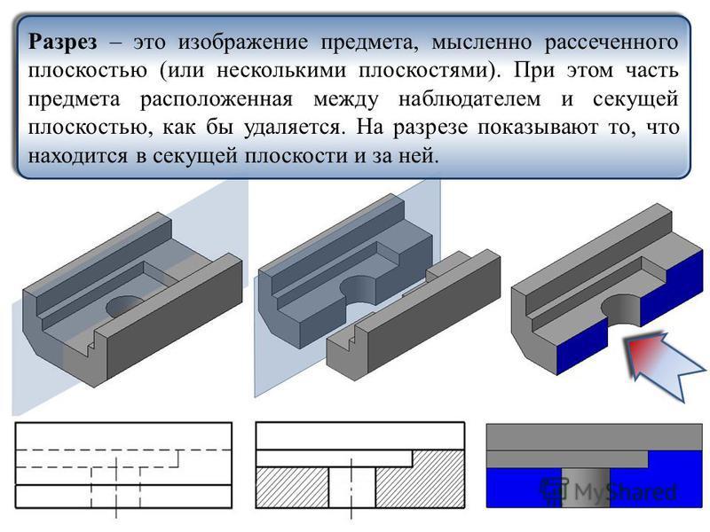 Разрез – это изображение предмета, мысленно рассеченного плоскостью (или несколькими плоскостями). При этом часть предмета расположенная между наблюдателем и секущей плоскостью, как бы удаляется. На разрезе показывают то, что находится в секущей плос