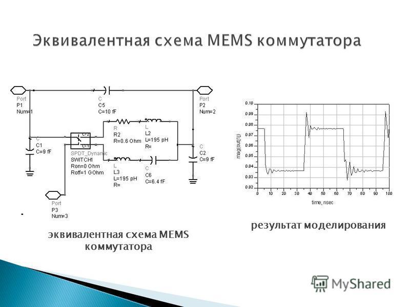 эквивалентная схема MEMS коммутатора результат моделирования