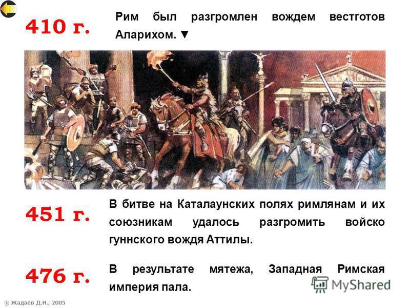 © Жадаев Д.Н., 2005 410 г. Рим был разгромлен вождем вестготов Аларихом. 451 г. В битве на Каталаунских полях римлянам и их союзникам удалось разгромить войско гуннского вождя Аттилы. В результате мятежа, Западная Римская империя пала. 476 г.