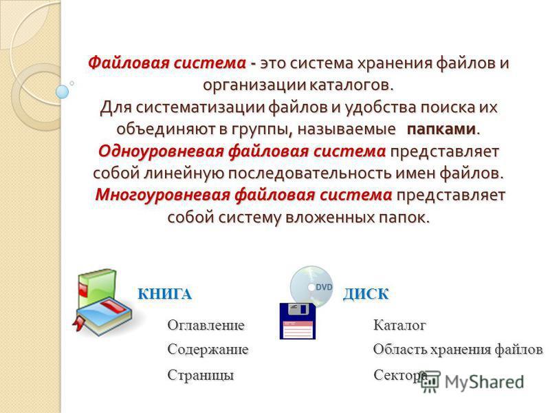 Файловая система - это система хранения файлов и организации каталогов. Для систематизации файлов и удобства поиска их объединяют в группы, называемые папками. Одноуровневая файловая система представляет собой линейную последовательность имен файлов.