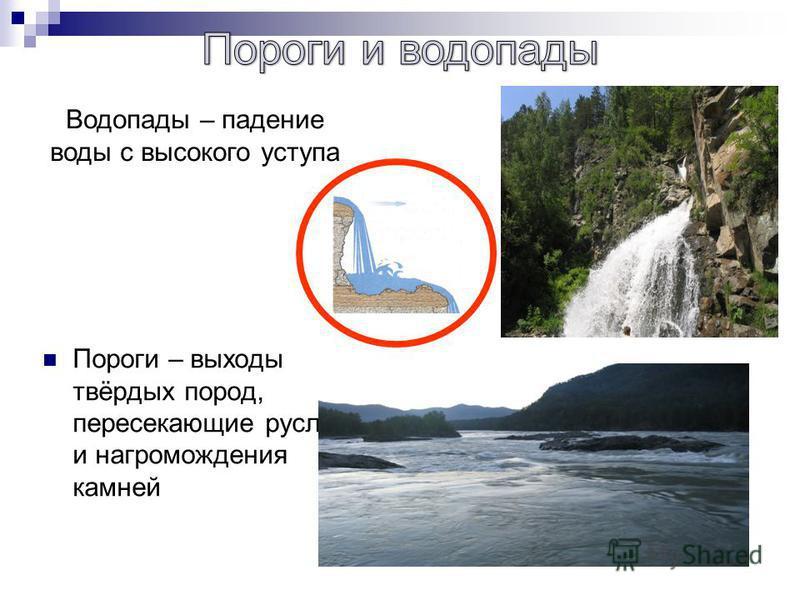 Пороги – выходы твёрдых пород, пересекающие русло и нагромождения камней Водопады – падение воды с высокого уступа
