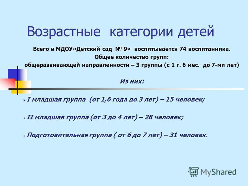 Возрастные категории детей Всего в МДОУ«Детский сад 9» воспитывается 74 воспитанника. Общее количество групп: общеразвивающей направленности – 3 группы (с 1 г. 6 мес. до 7-ми лет) Из них: I младшая группа (от 1,6 года до 3 лет) – 15 человек; II младш