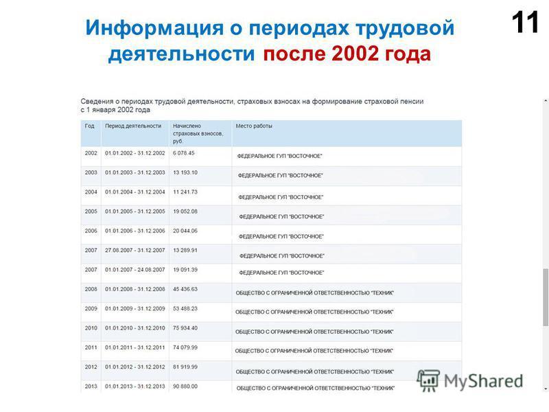 Информация о периодах трудовой деятельности после 2002 года 11